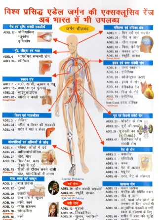 Adel Medicine List by Body part