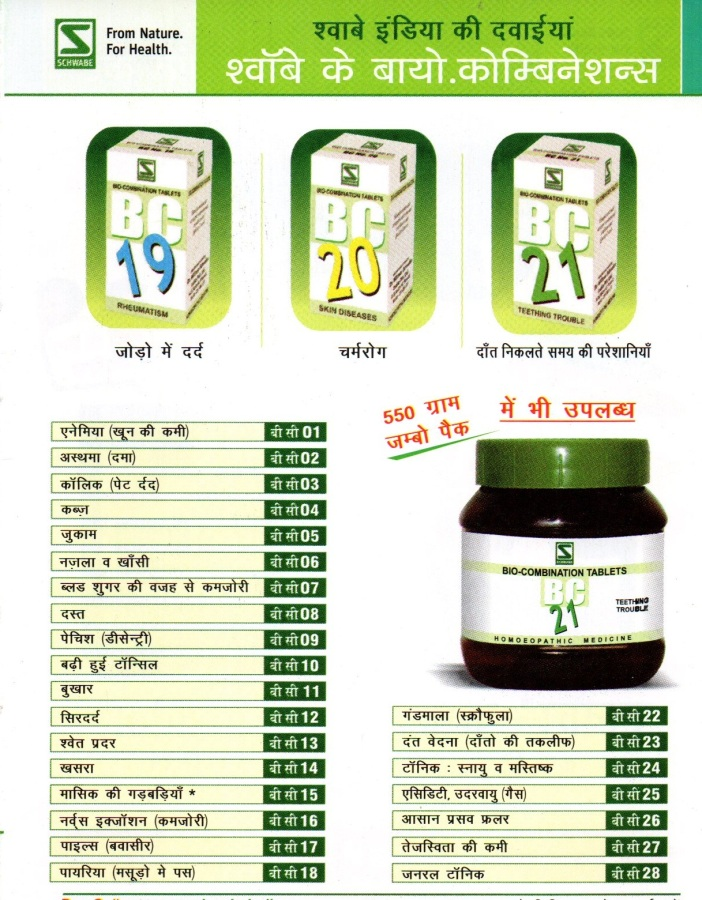 Homeopathy Biocombination Medicine List in Hindi