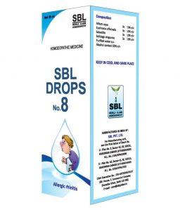 Dama ka ilaj hindi SBL drop 8 in hindi