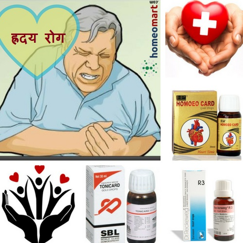 cardiac arrest, heart attack medicine hindi, hriday rog, coronary artery disease hindi,