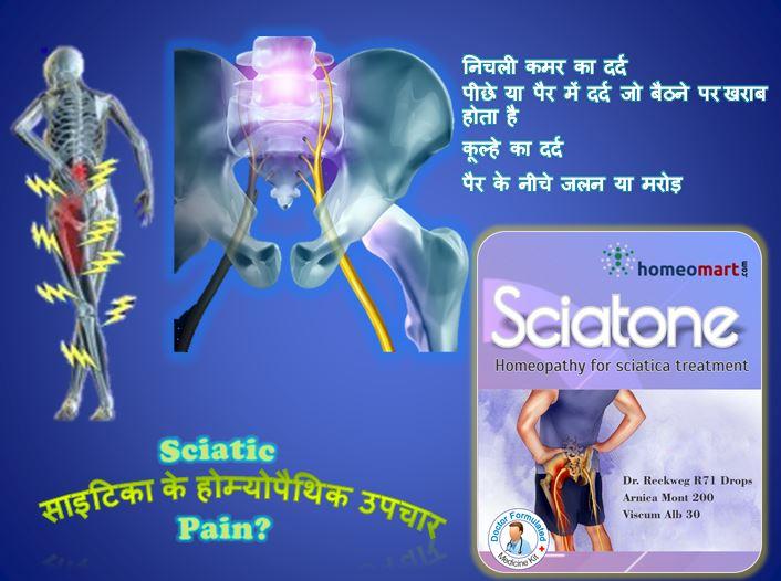 Sciatica Pain Relief in Hindi
