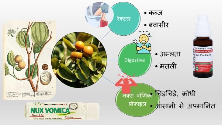 nux vomica homeopathy dawa in hindi